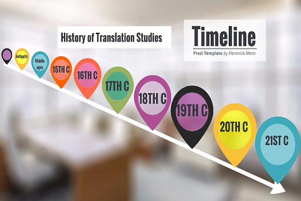 مطالعات ترجمه - فراتحلیل